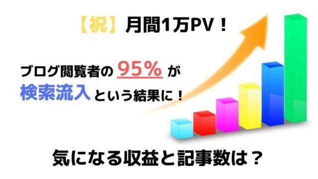 1万PVの収益と記事数